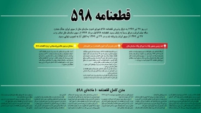 مجموعه تحلیل و بررسی میدانی پیرامون ماجرای قبول قطعنامه 598 و دلایل وقوع آن