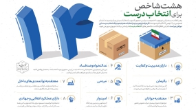 دلایل اهمیت سیزدهمین انتخابات ریاست جمهوری از نگاه امام خامنه ای