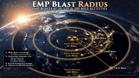 بمب الکترومغناطیس؛ برهم زننده معادلات نظامی و فراتر و مخرب تر از سلاح اتمی